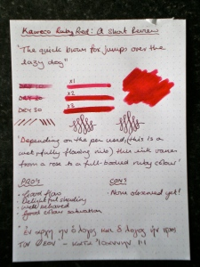 Kaweco Ruby Red test page